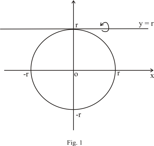 stewart calculus 7 edition solutions manual chapters 1 11