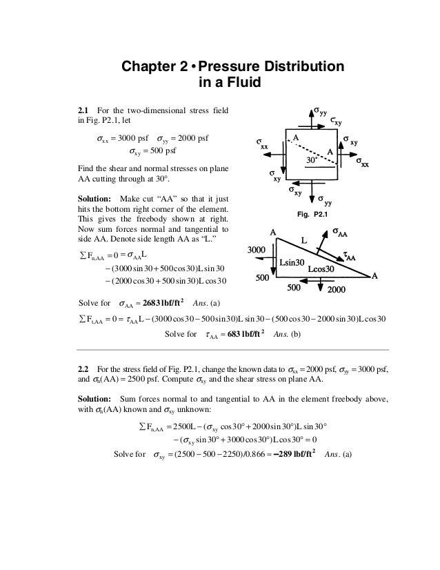 fluid mechanics for chemical engineers second edition solution manual